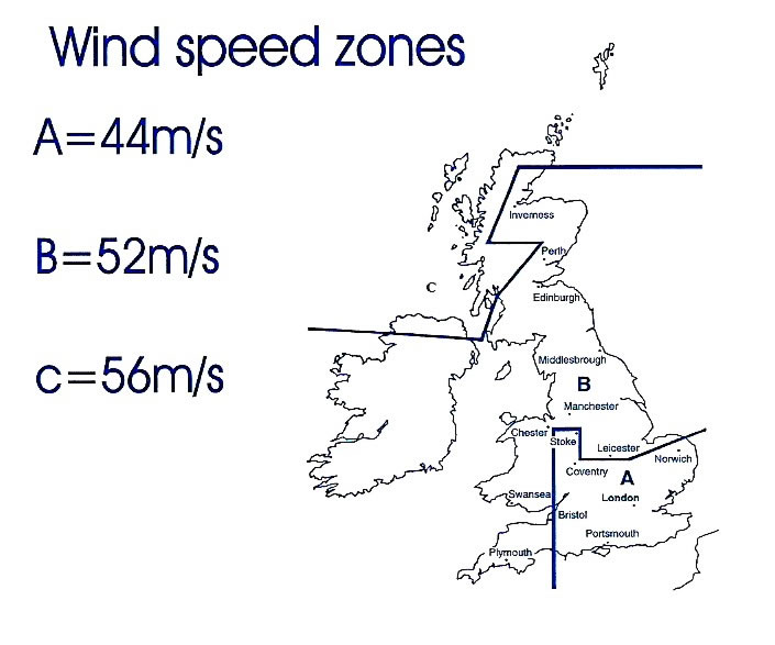 Wind Speed Zones